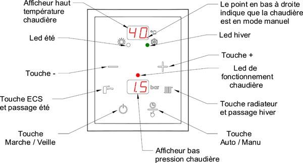 comment fonctionne une chaudire image chaudire gaz hoval. Black Bedroom Furniture Sets. Home Design Ideas